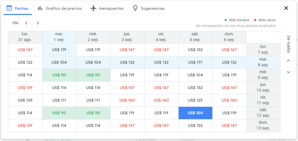 vuelos baratos en google flights