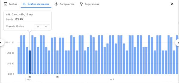 comparar precios en google flights