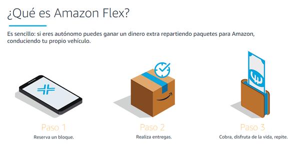 Cómo utilizar Amazon Flex para ganar dinero en la plataforma