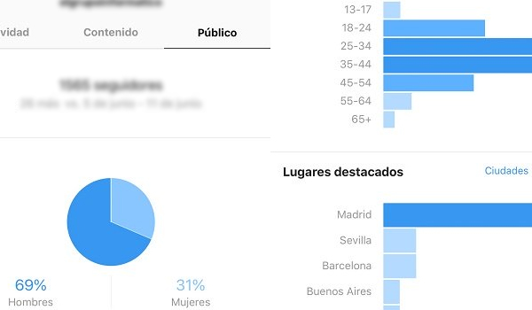 Cómo saber cuál es el mejor horario y día para hacer tus publicaciones en Instagram usando las estadísticas de la app.1