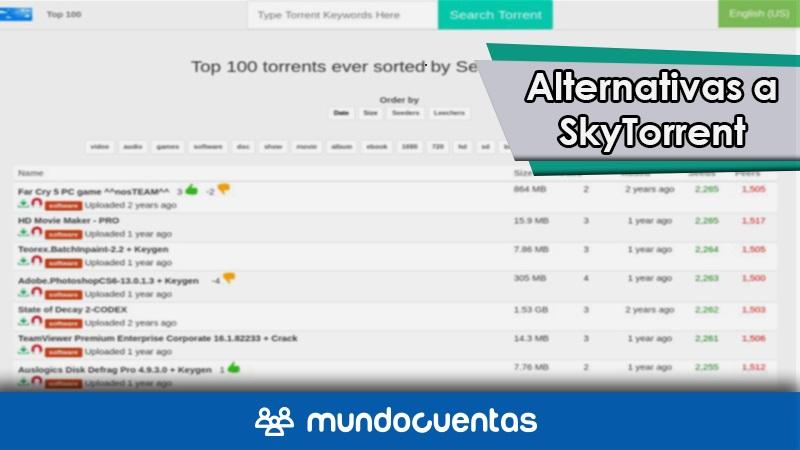 SkyTorrent ha cerrado o ya no existe Las mejores alternativas