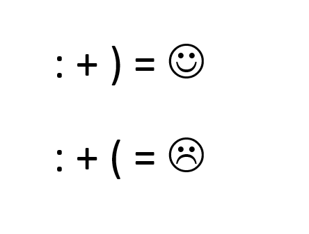 Cómo colocar o poner emojis en el teclado de tu ordenador de forma manual