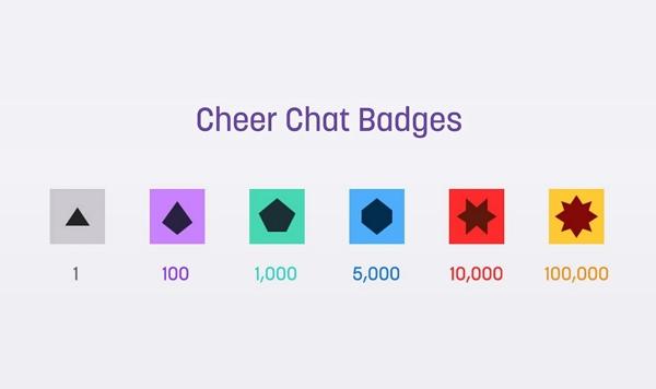 Qué son Cheers en Twitch